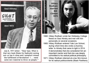 2014-rhm-letters-to-alinsky-published1